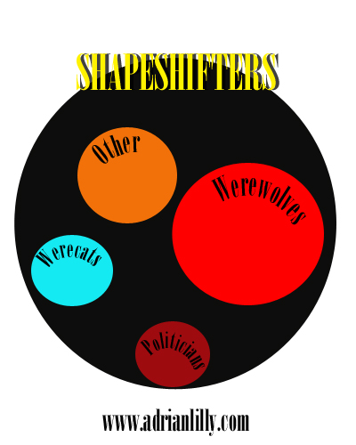 Shapeshifter_Chart