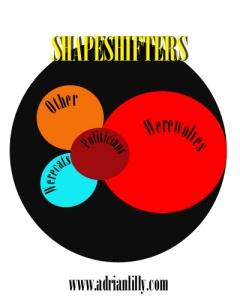 Shapeshifter_Chart2